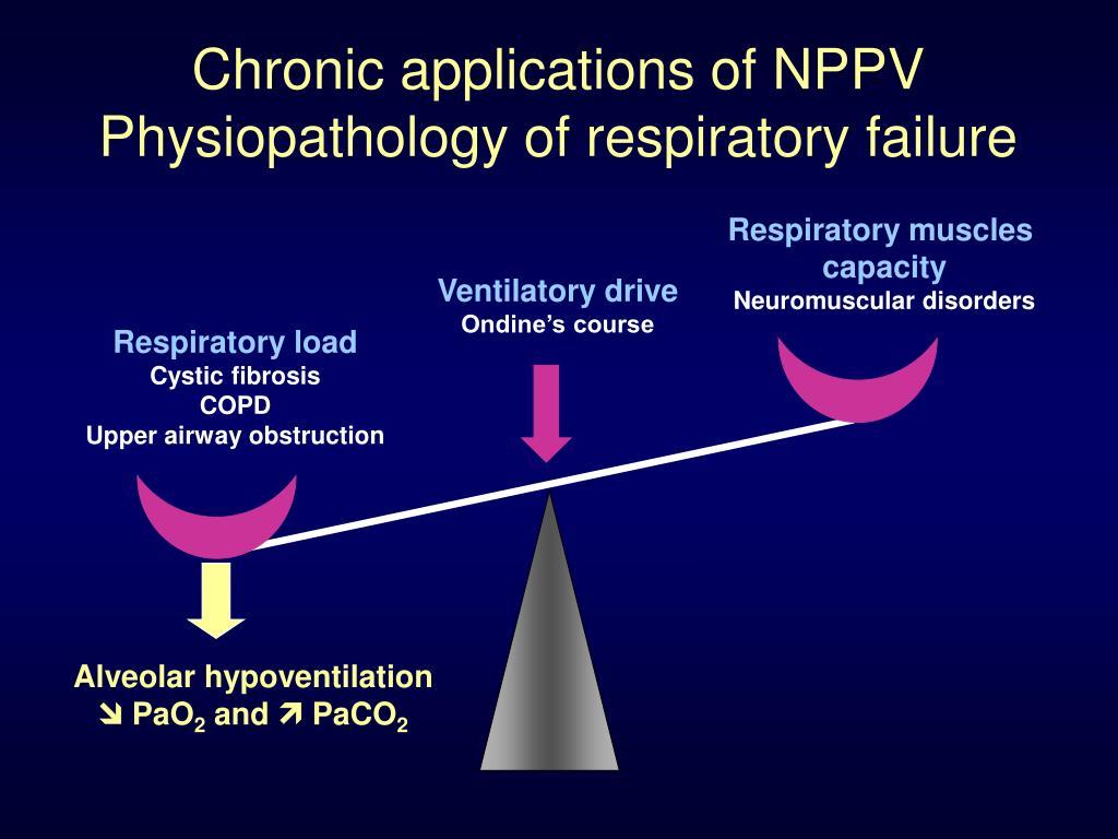 Chronic applications of NPPV