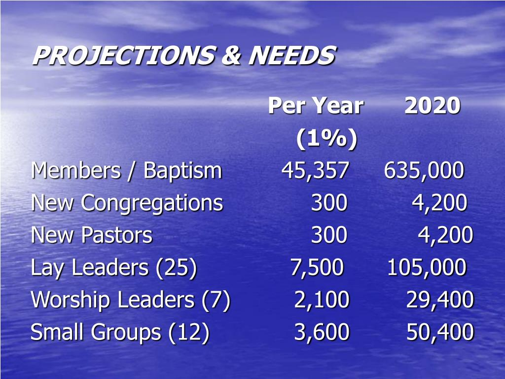PROJECTIONS & NEEDS