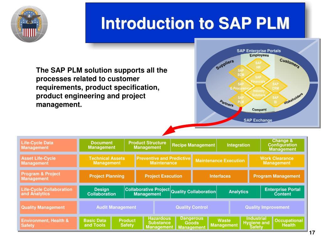 SAP Enterprise Portals
