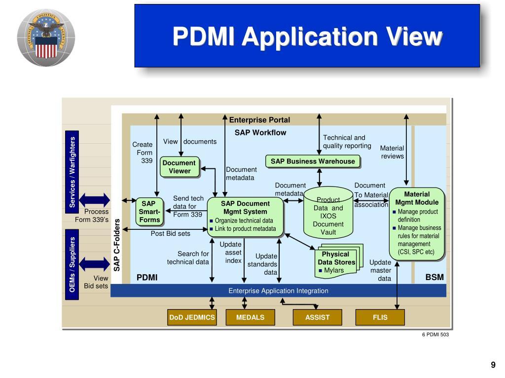 PDMI Application View