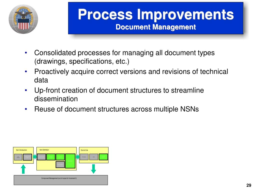 Consolidated processes for managing all document types (drawings, specifications, etc.)