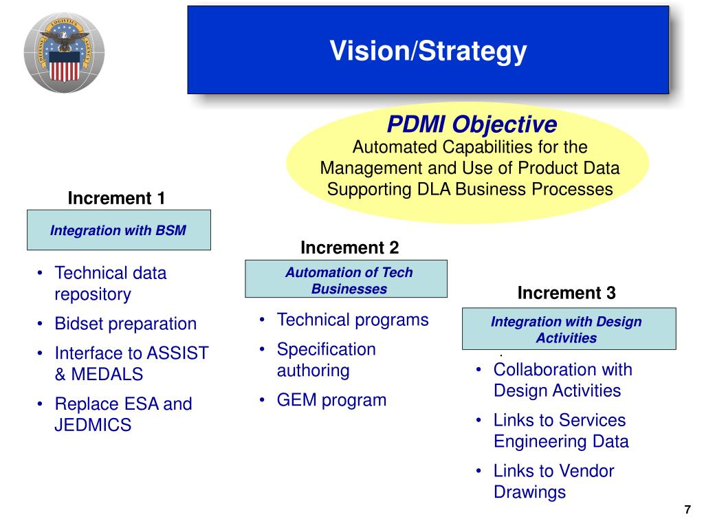 Vision/Strategy