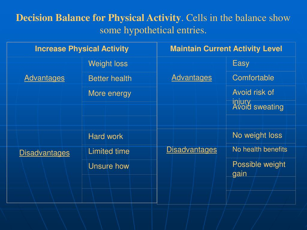 Increase Physical Activity