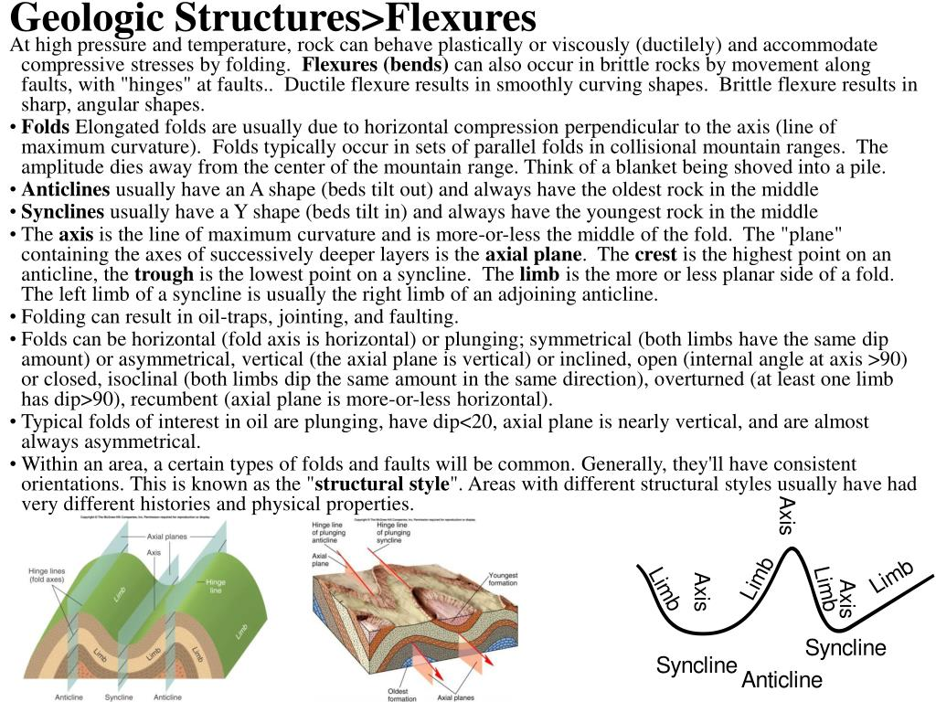Geologic Structures>Flexures