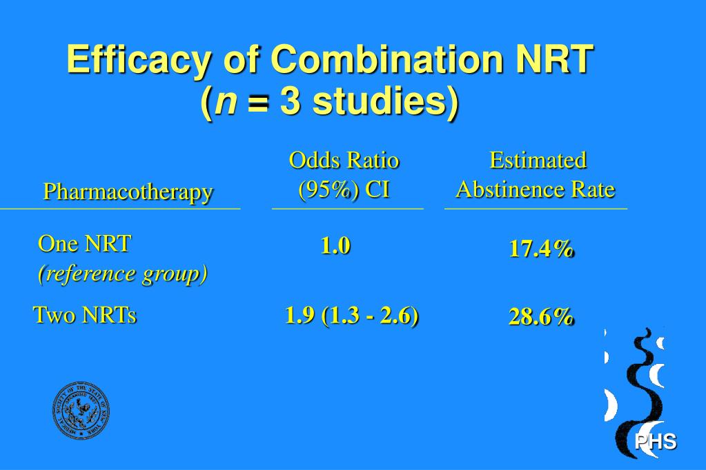 Efficacy of Combination NRT