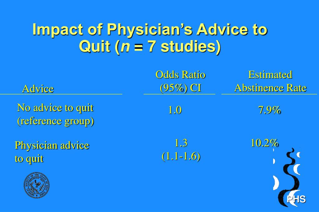 Impact of Physician's Advice to Quit (