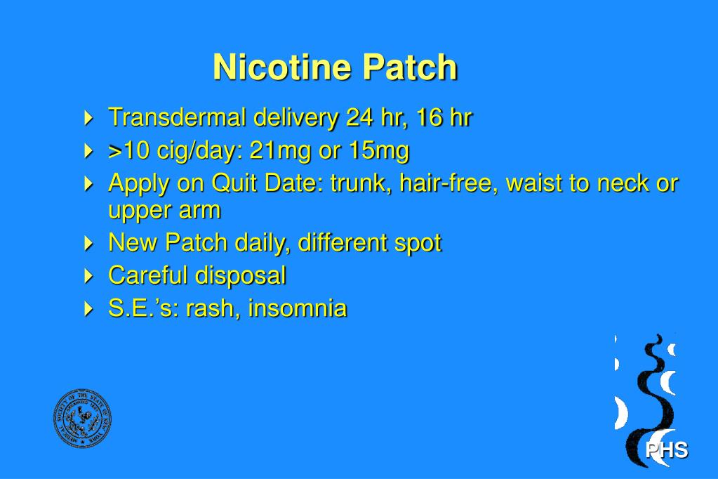 Nicotine Patch
