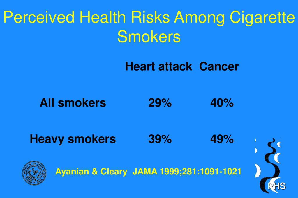 Perceived Health Risks Among Cigarette Smokers