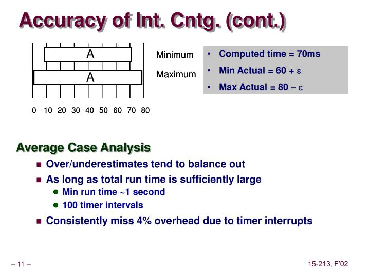 Accuracy of Int. Cntg. (cont.)