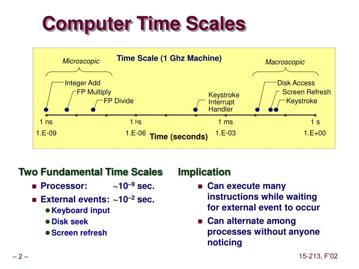 Two Fundamental Time Scales
