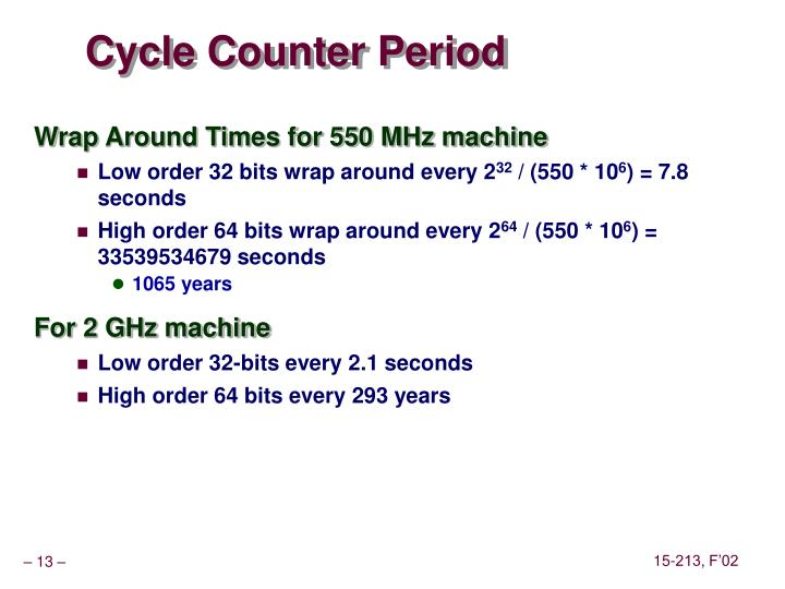 Cycle Counter Period