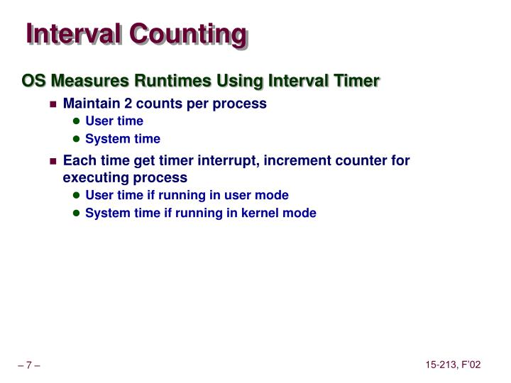 Interval Counting