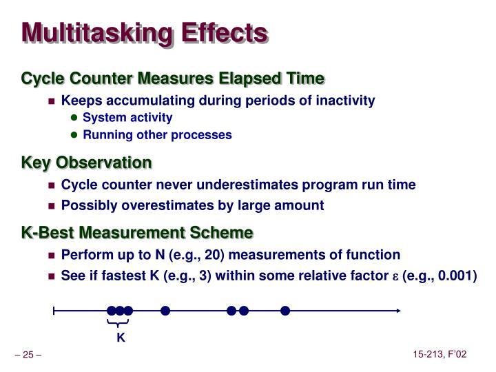 Multitasking Effects