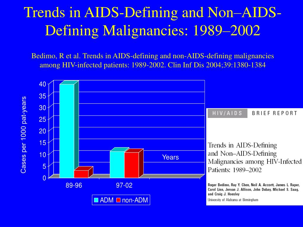 Trends in AIDS-Defining and Non–AIDS-Defining Malignancies: 1989–2002
