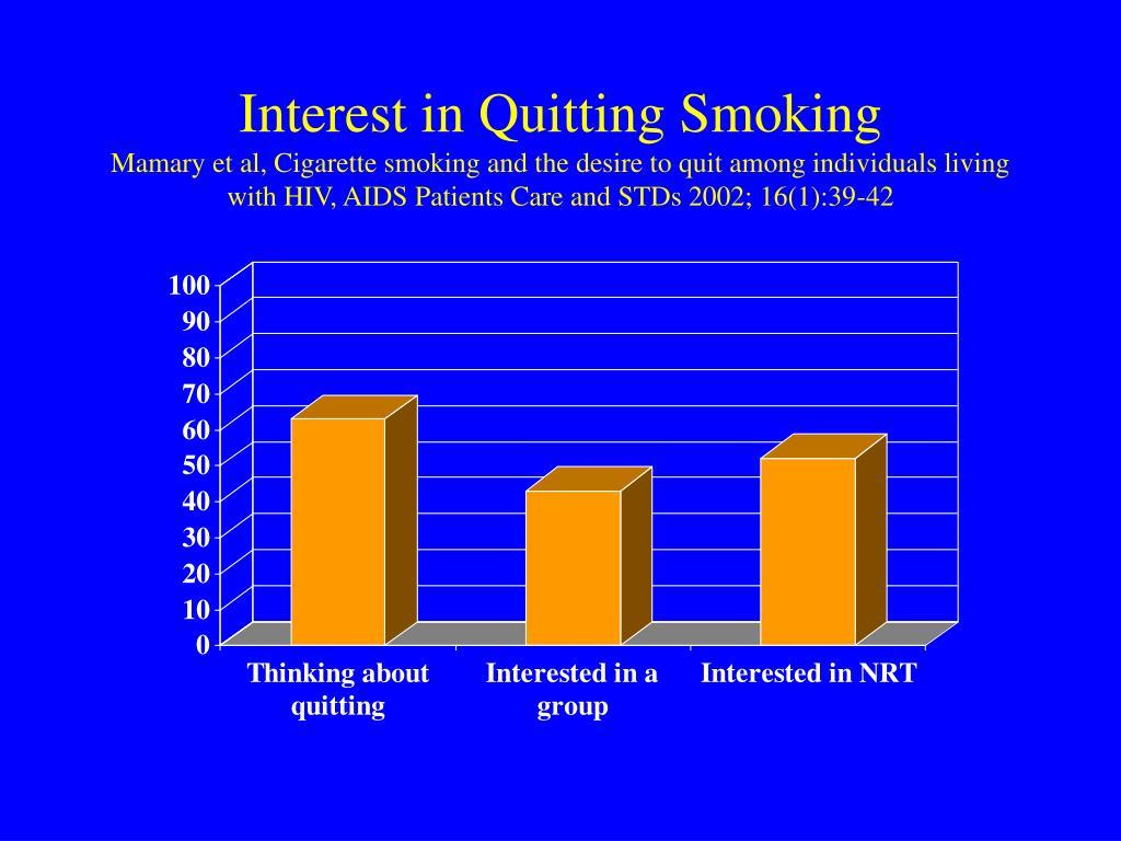 Interest in Quitting Smoking