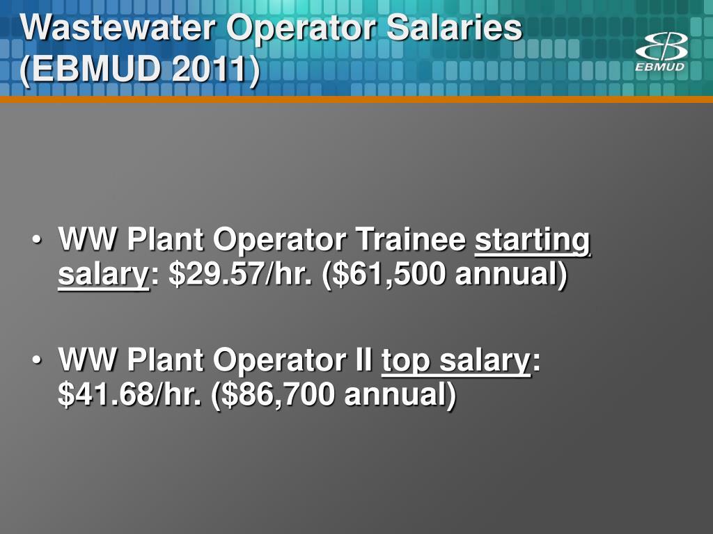 Wastewater Operator Salaries