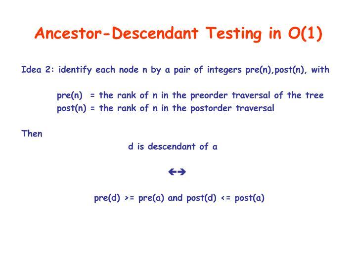 Ancestor-Descendant Testing in O(1)