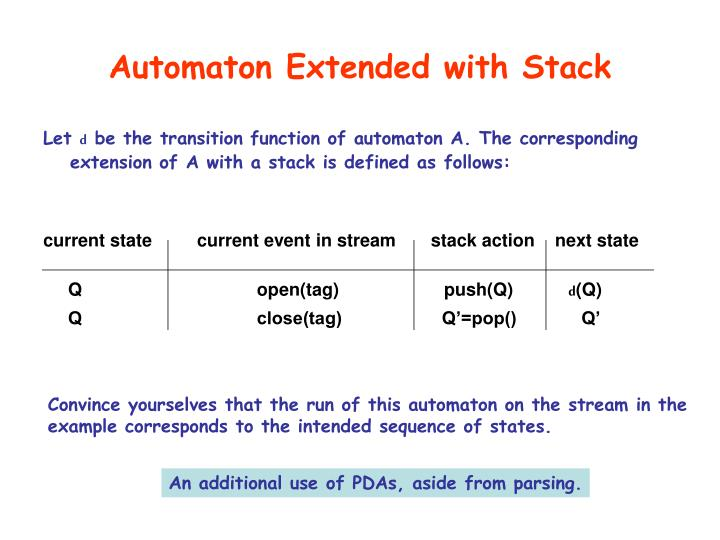 Automaton Extended with Stack