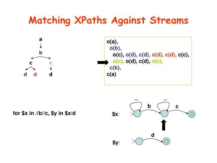 Matching XPaths Against Streams