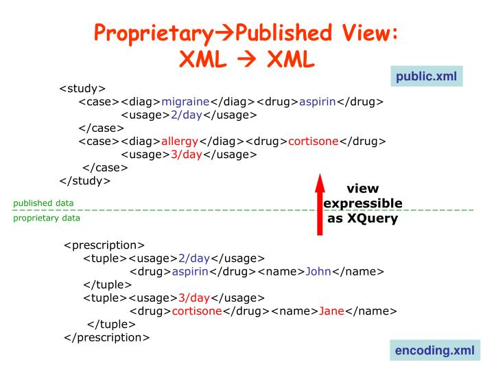 public.xml