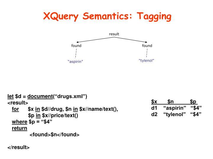 XQuery Semantics: Tagging