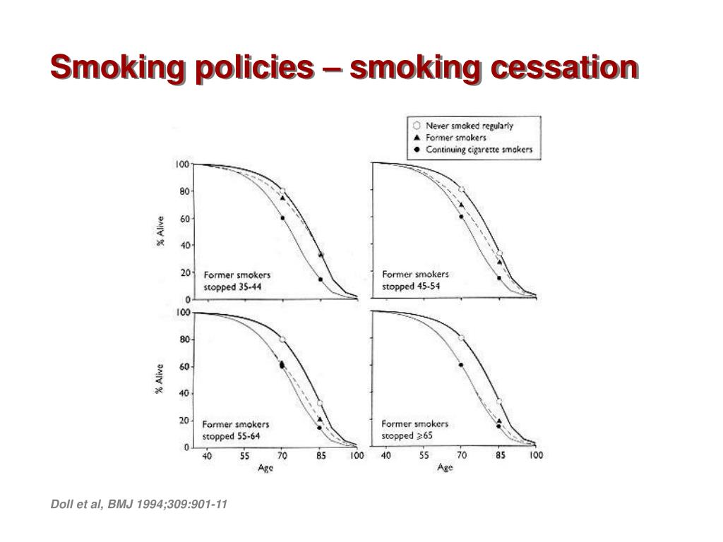 Smoking policies – smoking cessation