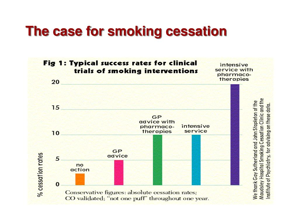 The case for smoking cessation