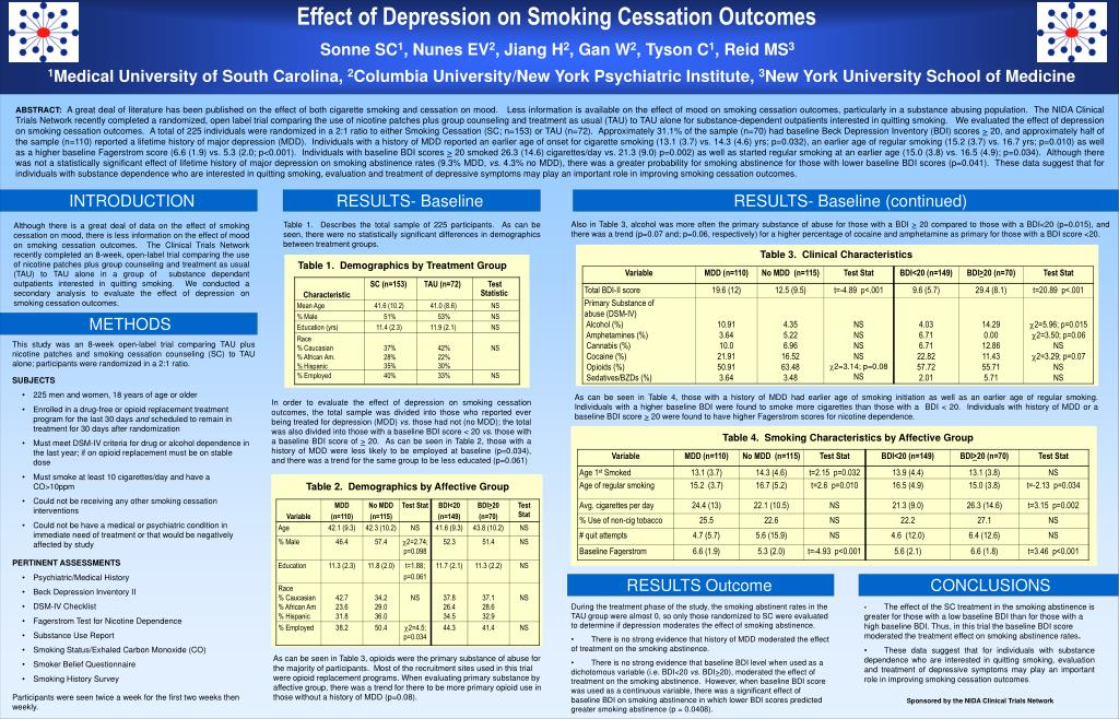Effect of Depression on Smoking Cessation Outcomes