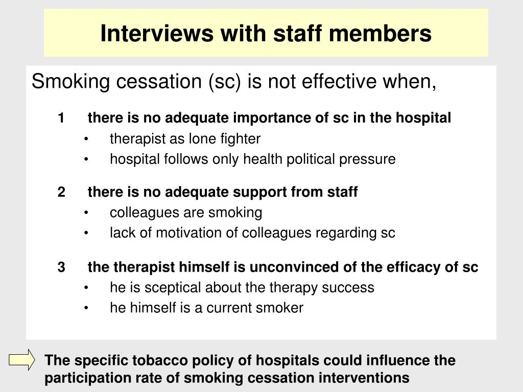 The specific tobacco policy of hospitals could influence the participation rate of smoking cessation interventions