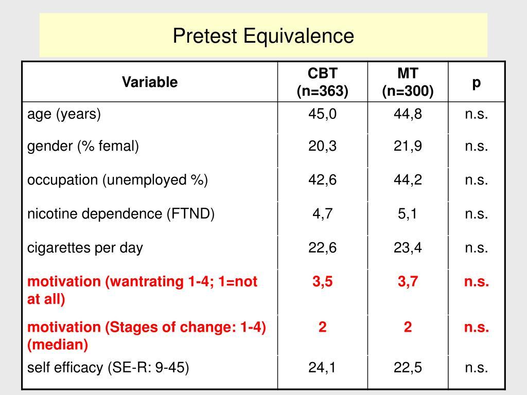Pretest Equivalence