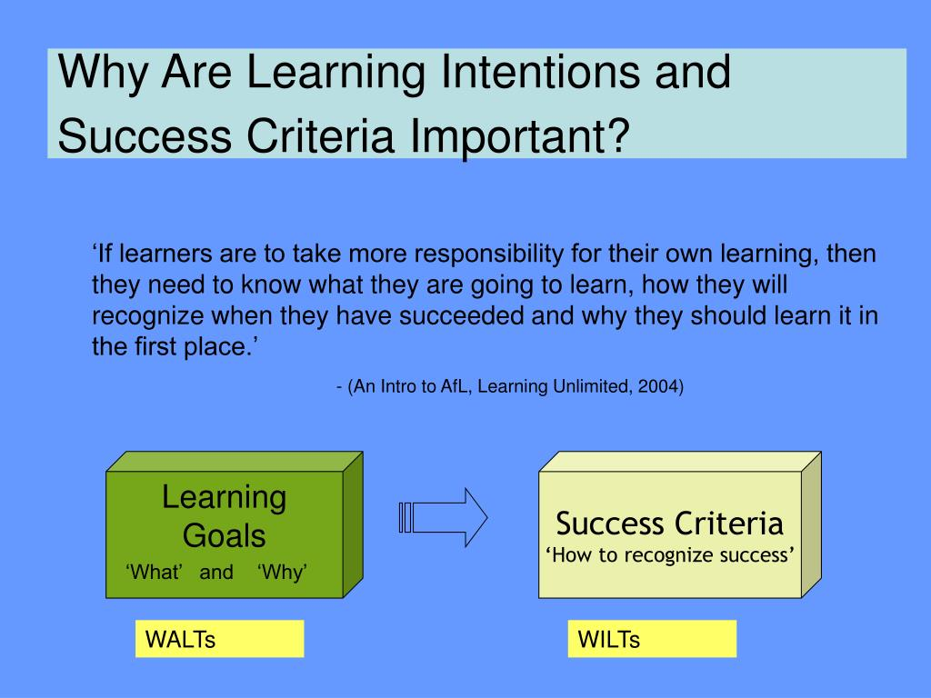 Why Are Learning Intentions and Success Criteria Important?