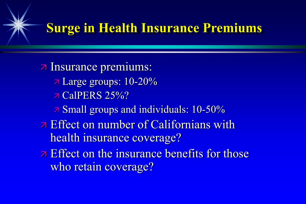 Surge in Health Insurance Premiums
