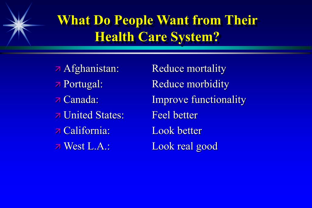 What Do People Want from Their Health Care System?