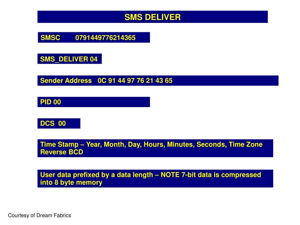 SMS DELIVER