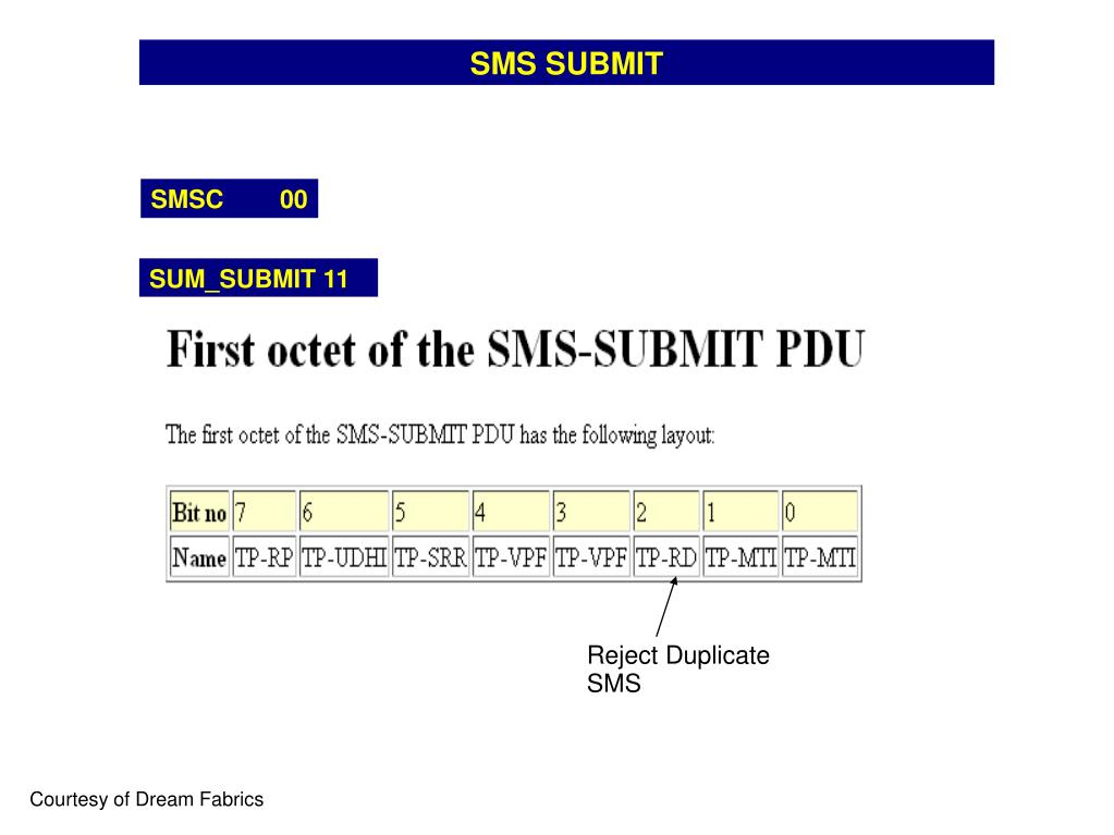 SMS SUBMIT
