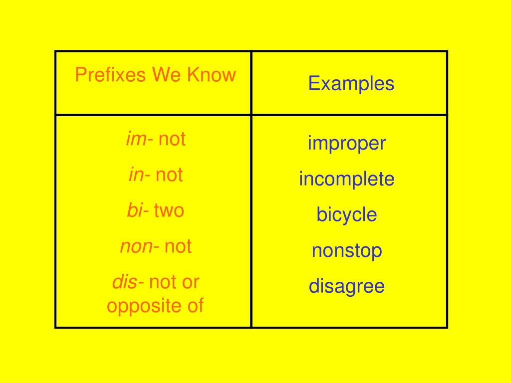 Prefixes We Know