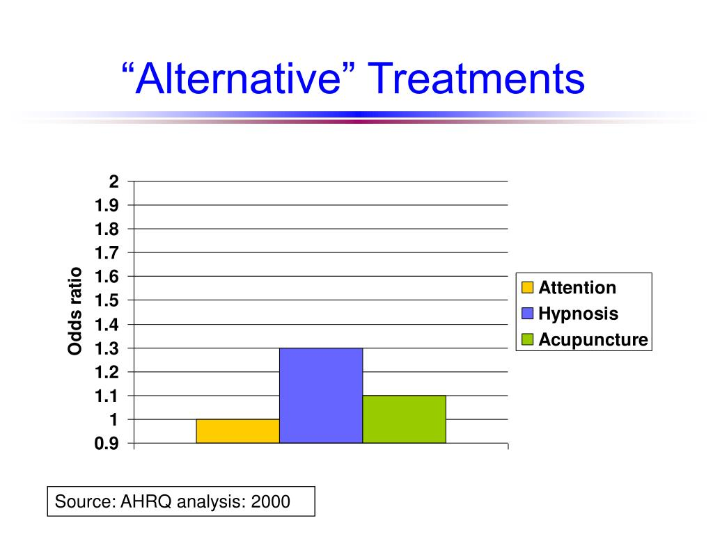 """Alternative"" Treatments"