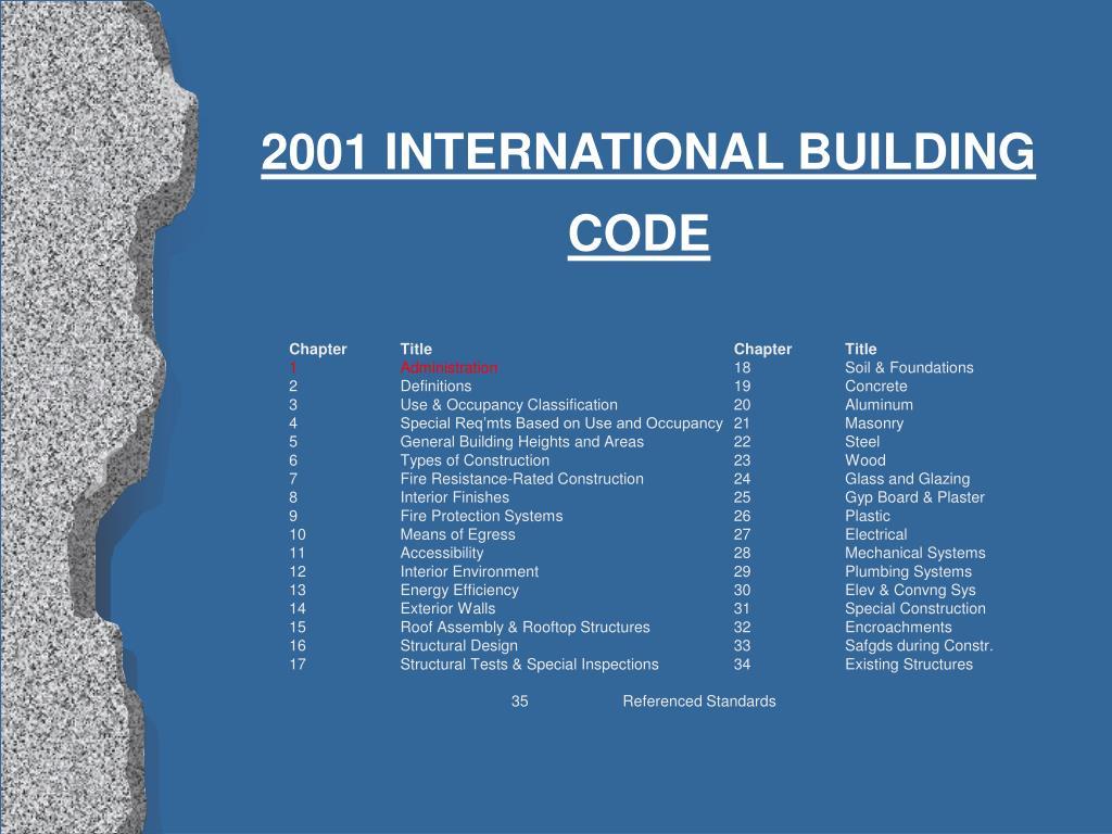 2001 INTERNATIONAL BUILDING CODE