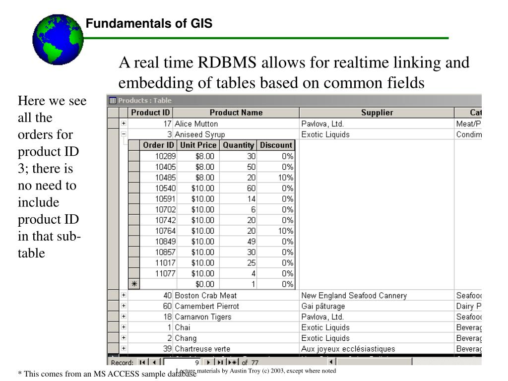 A real time RDBMS allows for realtime linking and embedding of tables based on common fields