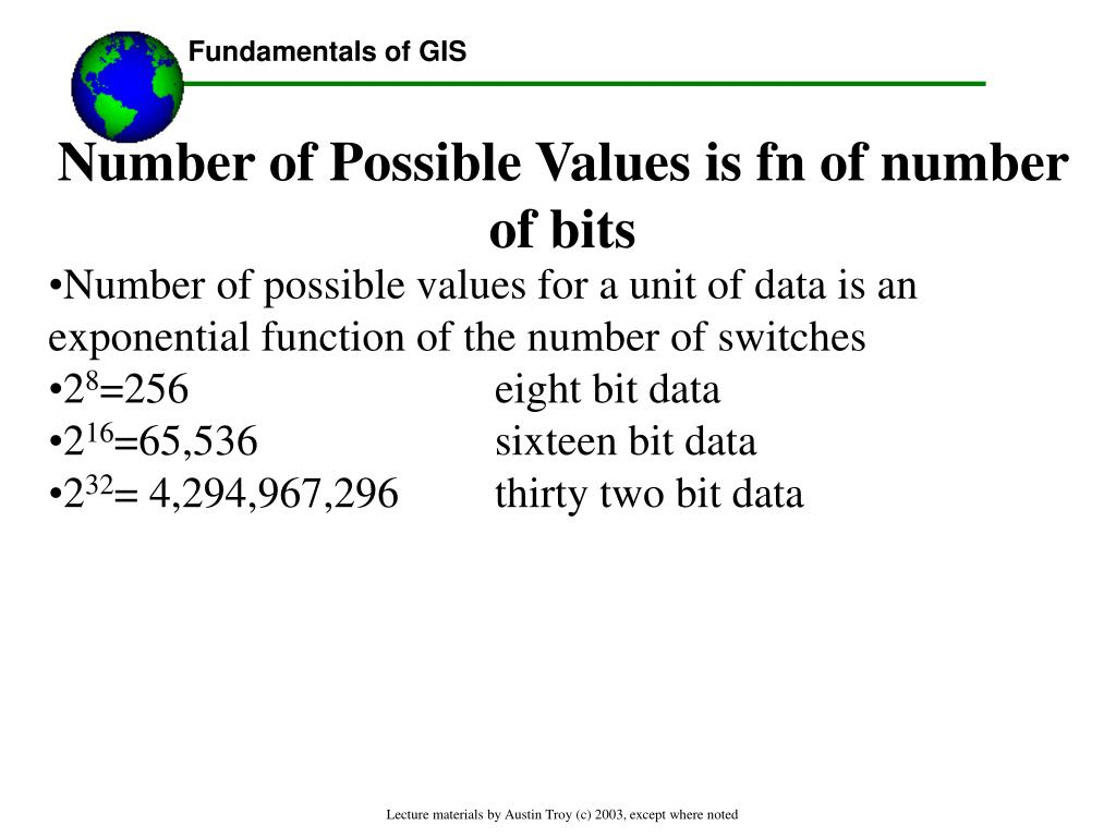 Number of Possible Values is fn of number of bits