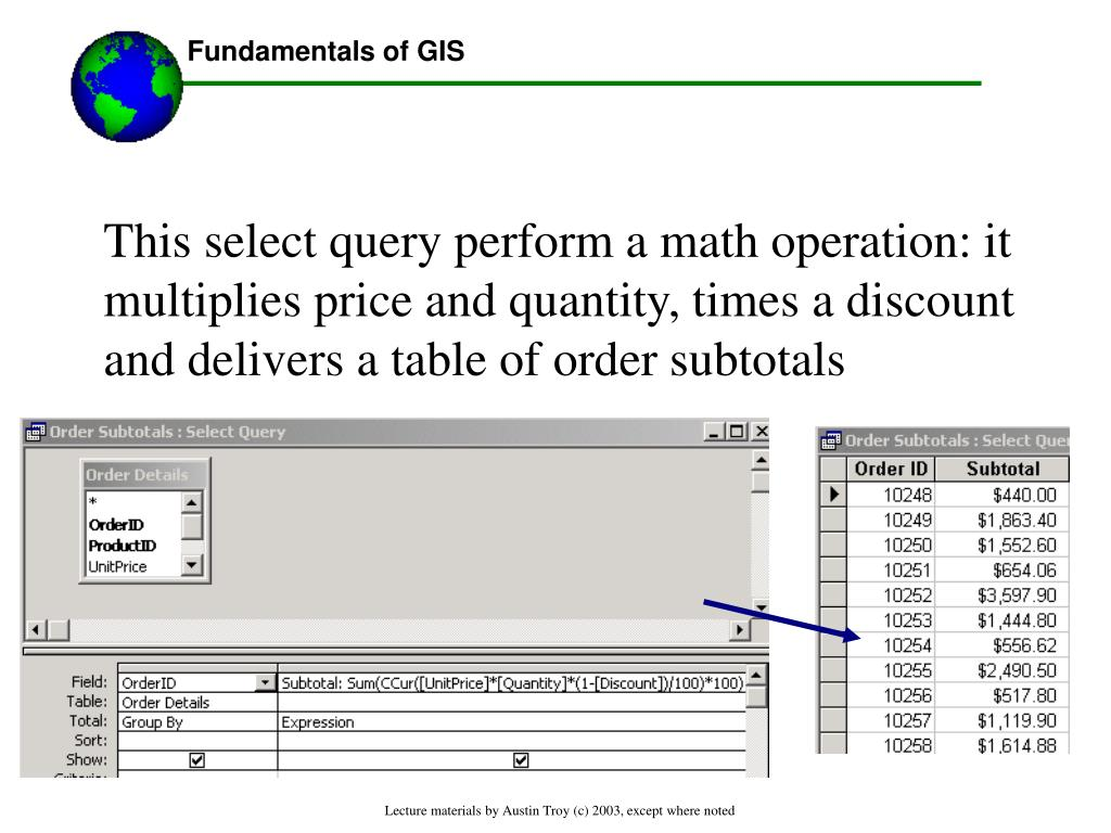 This select query perform a math operation: it multiplies price and quantity, times a discount and delivers a table of order subtotals