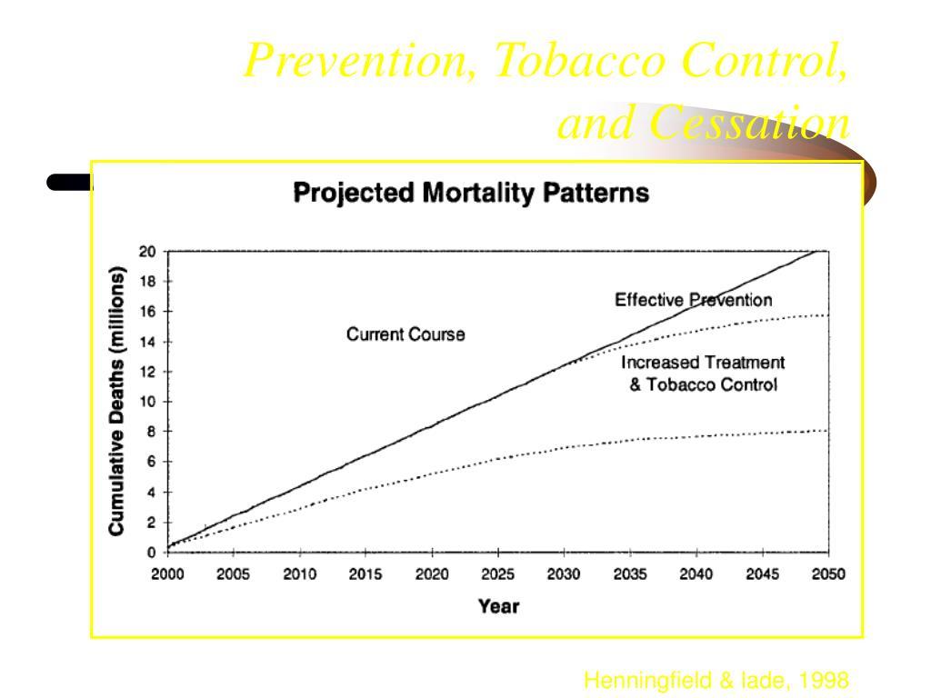 Prevention, Tobacco Control,
