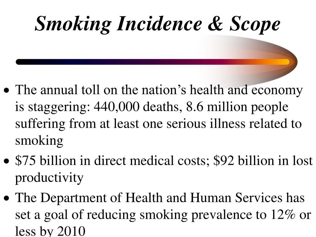 Smoking Incidence & Scope
