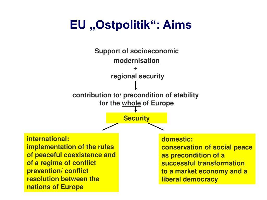 "EU ""Ostpolitik"": Aims"