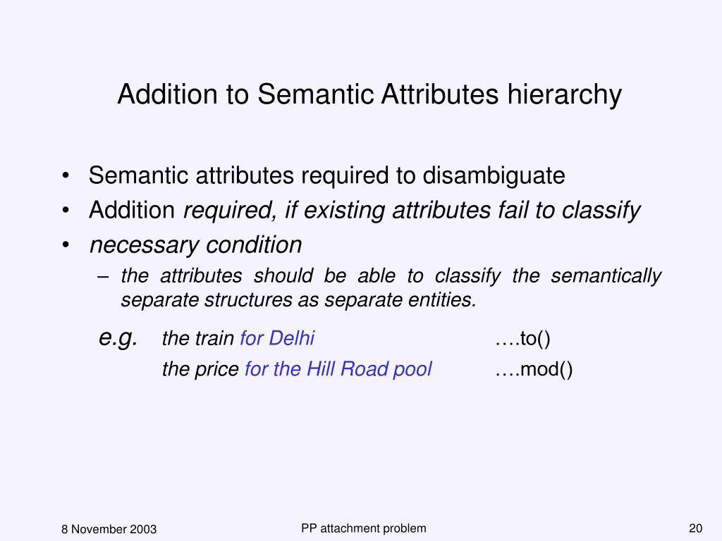 Addition to Semantic Attributes hierarchy