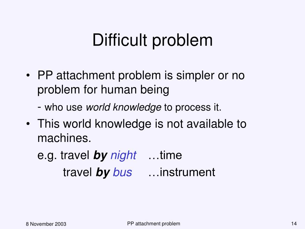 Difficult problem