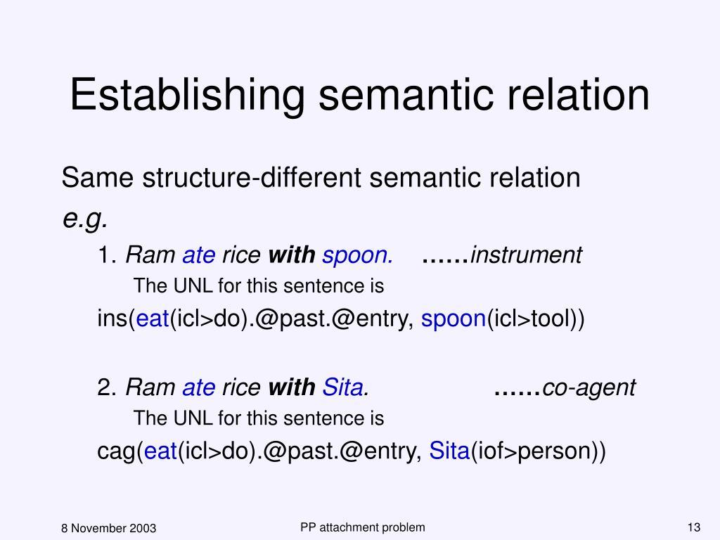 Establishing semantic relation