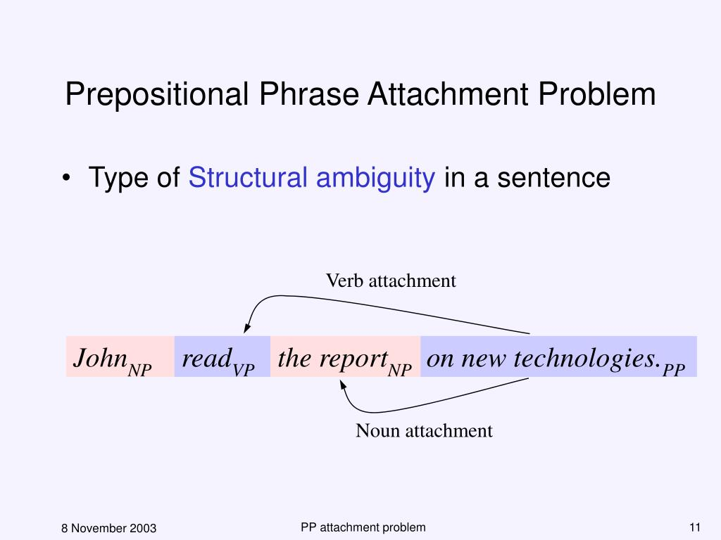 Prepositional Phrase Attachment Problem