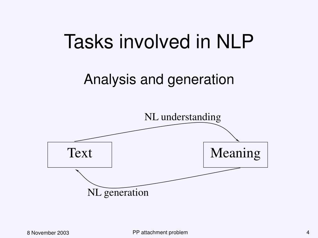 NL understanding
