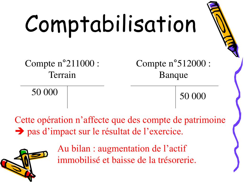 Comptabilisation